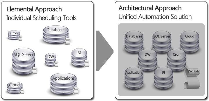 Data-Center-WP-Arch-Ele